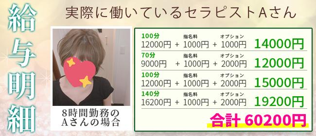 Ref-Rela(リフリラ)(名古屋)の一般メンズエステ(店舗型)求人・高収入バイトPR画像3