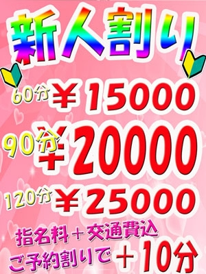 新人割り|Heart Link(ハートリンク)松戸 - 松戸・新松戸風俗