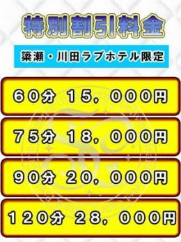 キャンペーン   SWEET CANDY - 宇都宮風俗