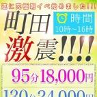 町田激震!!!