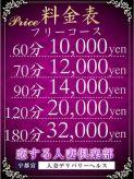 60分 10,000円|恋する人妻倶楽部 宇都宮店でおすすめの女の子