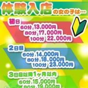 「新人キャンペーン♪」03/21(水) 01:00 | COCOのお得なニュース