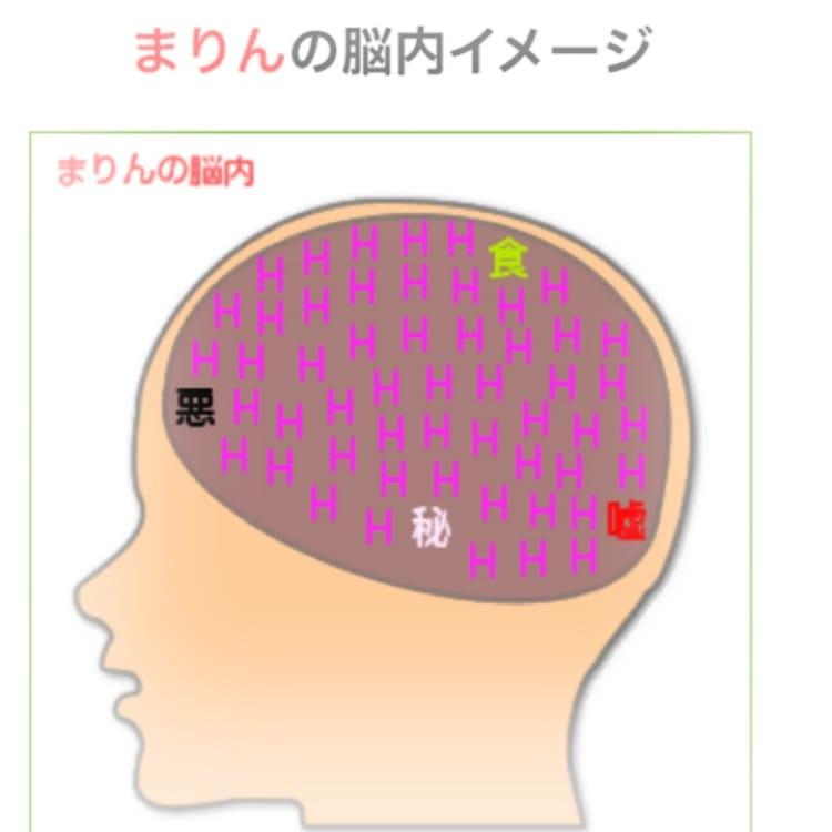 「まりんの脳内は...」03/25(03/25) 12:56 | まりんの写メ・風俗動画