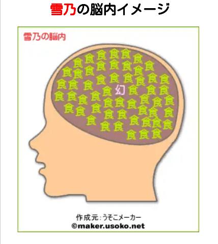 「脳内メーカー」07/09(07/09) 04:18 | 雪乃の写メ・風俗動画