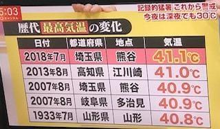 「おはようございます??」08/03(08/03) 12:49    ひわ☆未経験超清純乙女の写メ・風俗動画