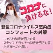 当店における新型コロナウイルス感染症対策|性感エステ&ヘルス京都コンフォート