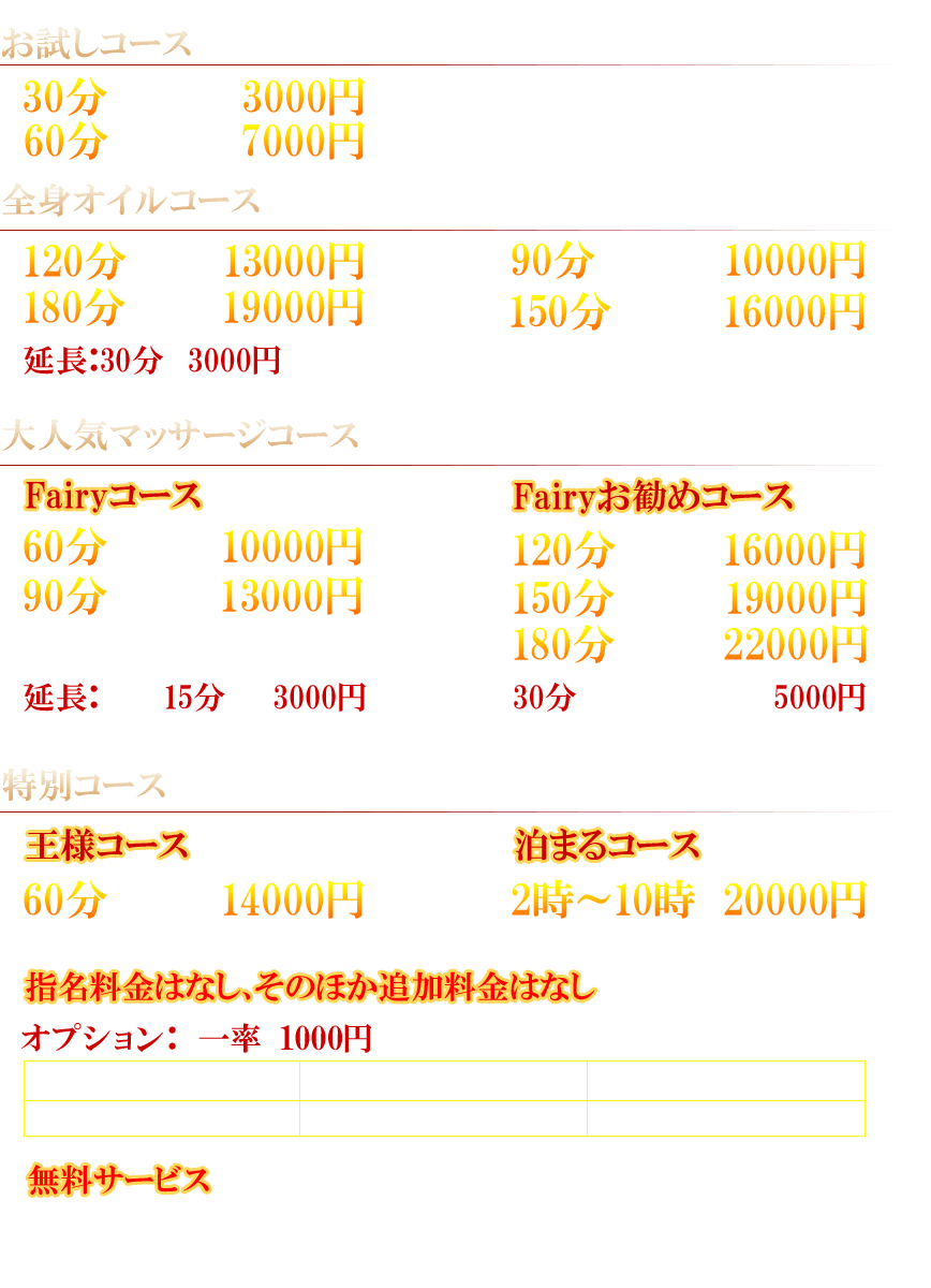 【Fairy Dream-フェアリードリーム-】の料金システム
