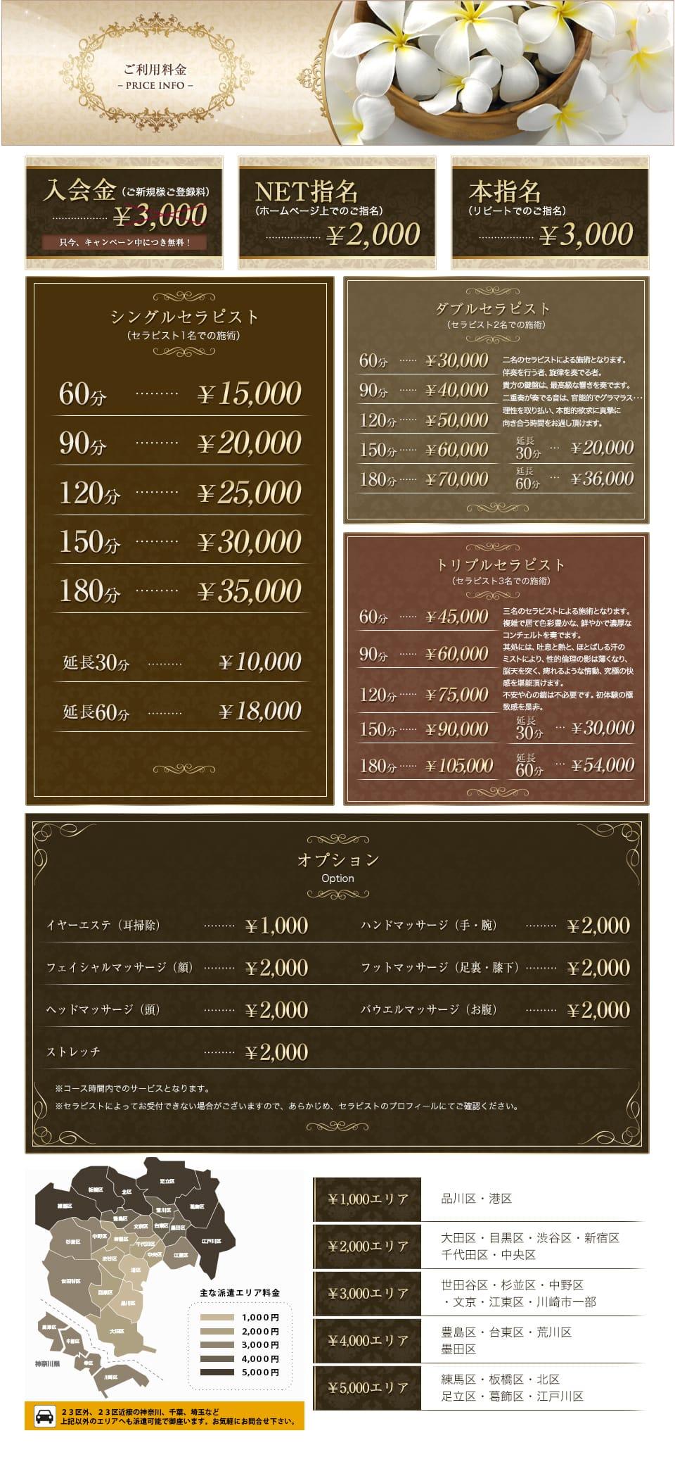 【アロマグランデ品川】の料金システム