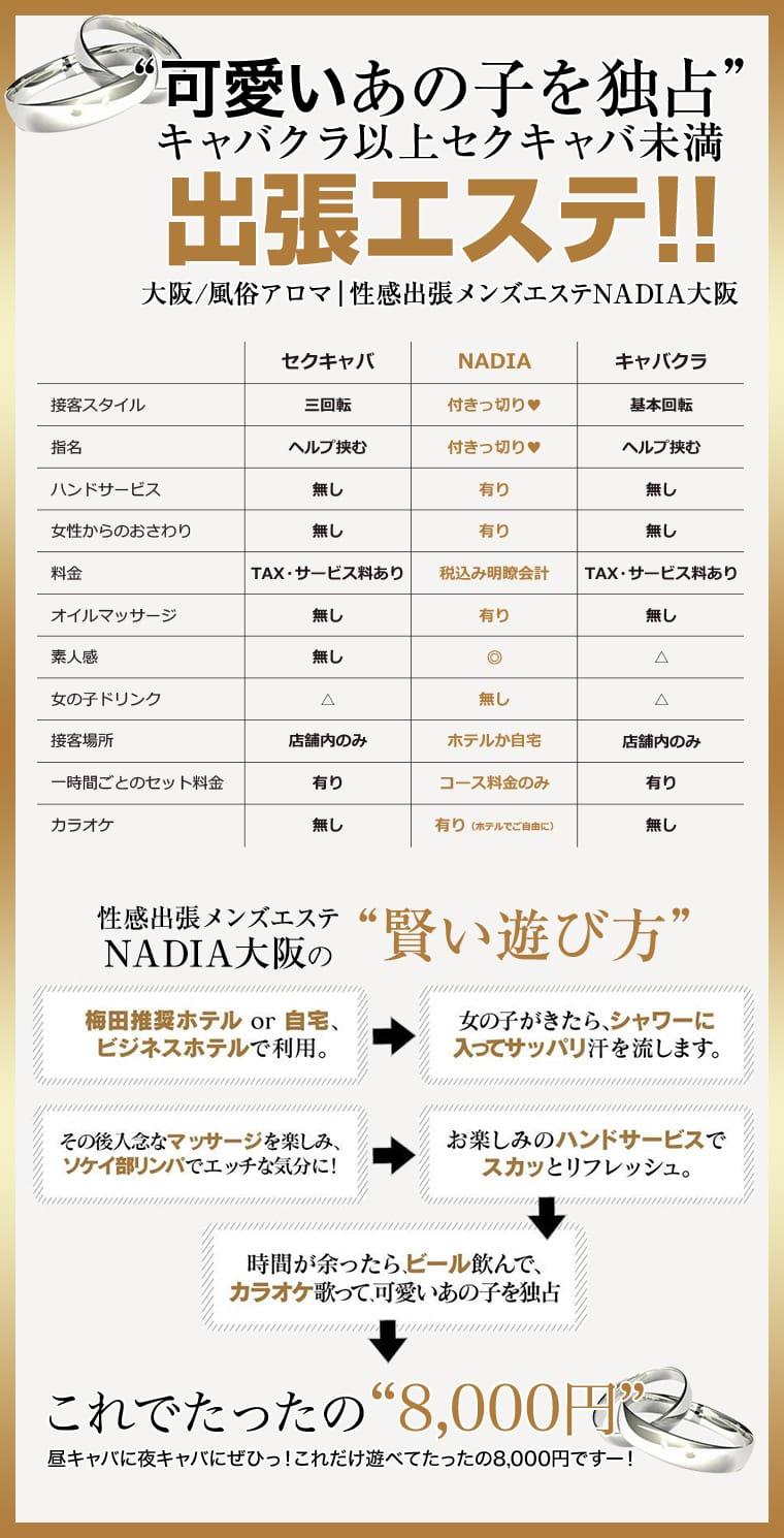 【NADIA大阪店】の料金システム