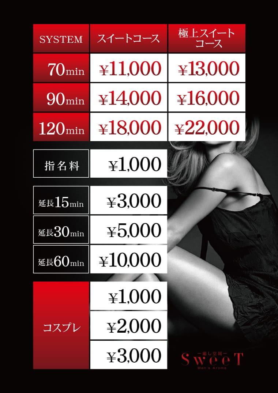 【癒し空間-SWEET-】の料金システム